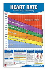 Download Fitness Heart Rate Chart/Poster: Fitness Heart Rate Poster, Training Zone Chart, Workout Zone, Maximum Heart Rate Poster, Training by Heart Rate Poster fb2, epub